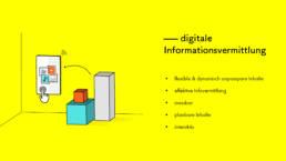 Vorteile der digitalen Informationsvermittlung